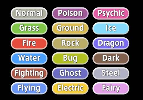 All moves for each pokemon type fire water in for All types of water